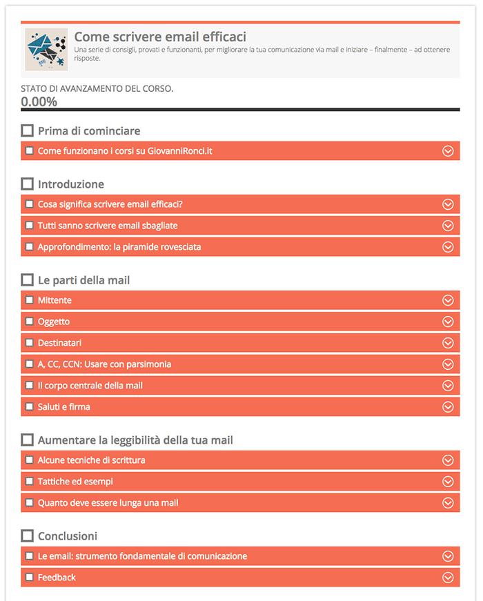 Come scrivere email efficaci - Indice dei contenuti