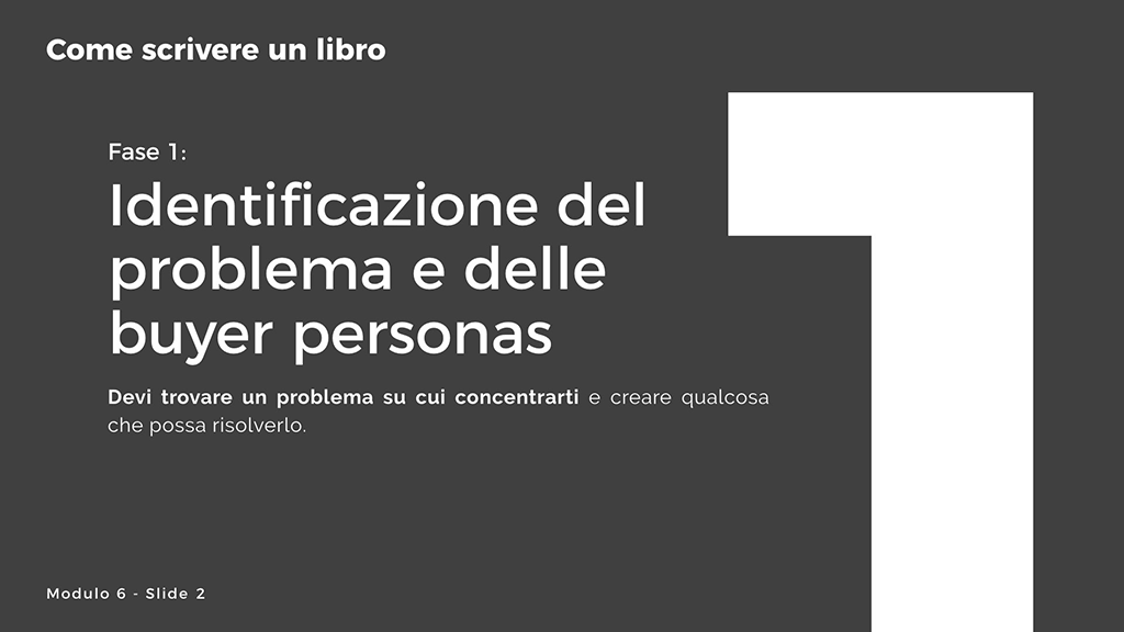 Come scrivere un libro - Le buyer personas