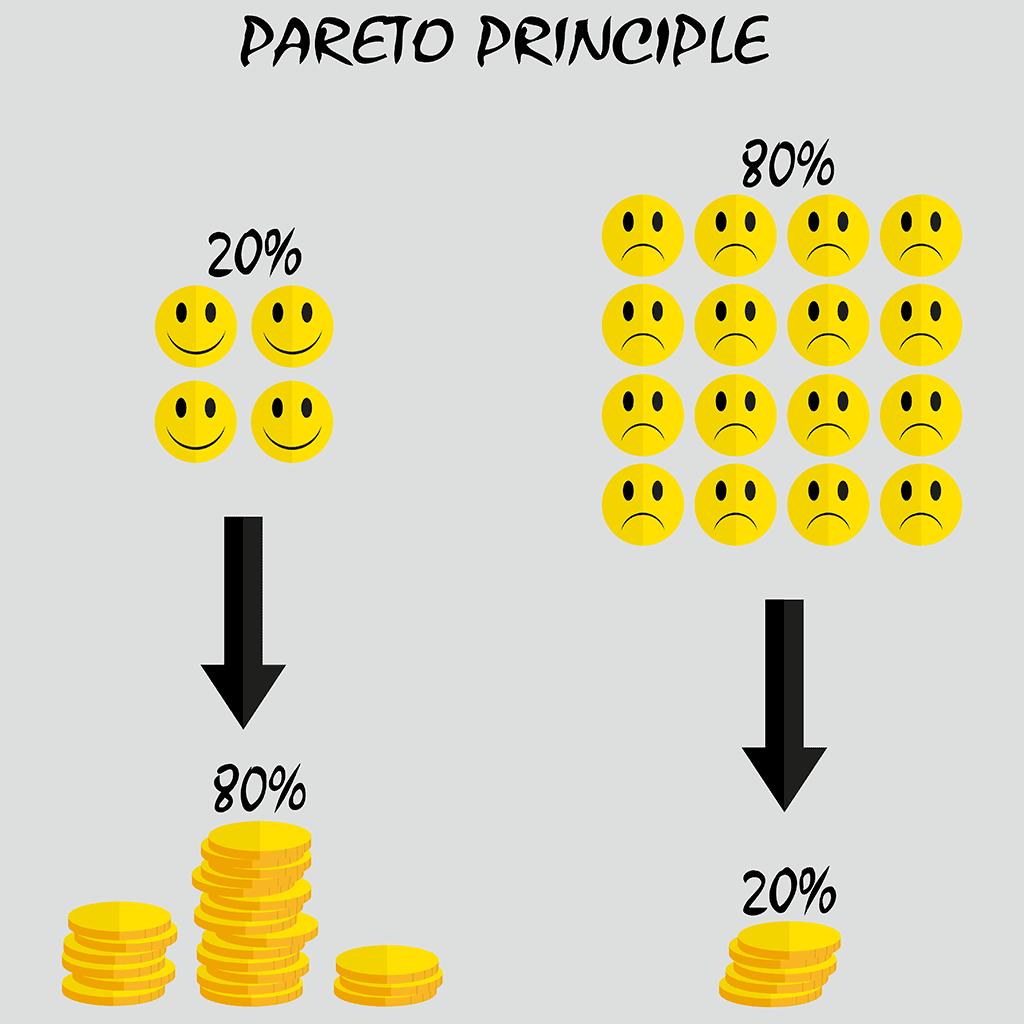 Principio di Pareto