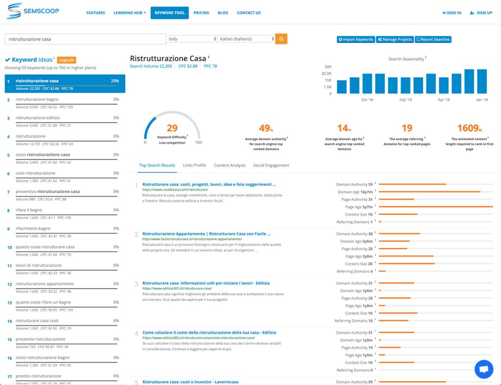 semscoop keyword tool