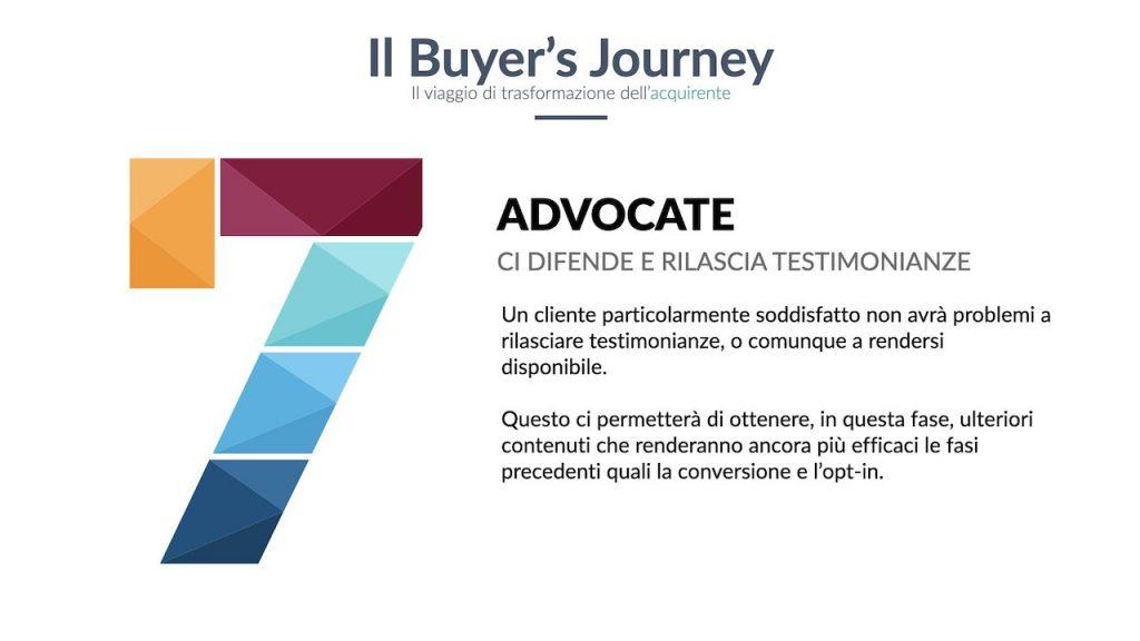 Percorso d'acquisto cliente: soddisfatto, rilascia testimonianze positive, è la fase advocate.