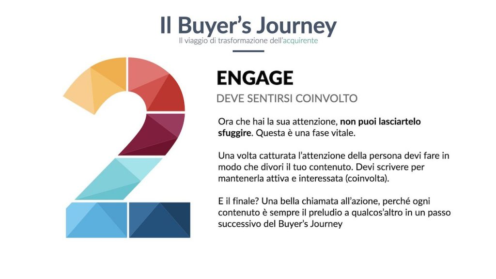 Buyer's Journey: la fase engage
