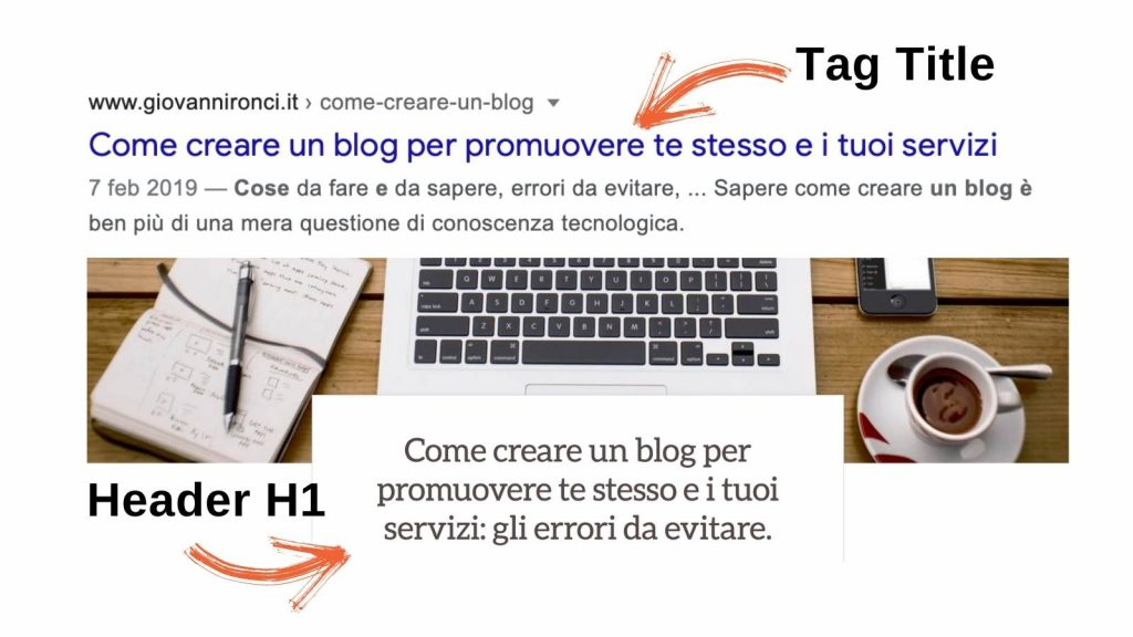 Come scrivere un titolo: l'immagine mostra la differenza tra tag title e header h1